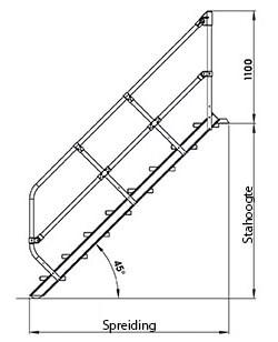 Aluminium vaste trap 45 roossien hoogwerktechniek for Maten trap